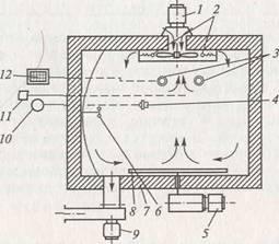 Схема камеры солнечной радиации