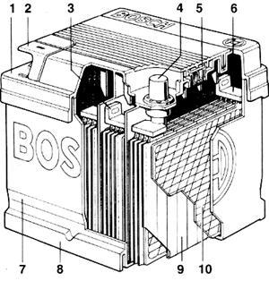 Электрическая схема газ валдай электрическая схема на тайгер.